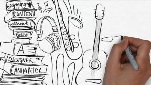 Uso de animaciones en el diseño de paginas web